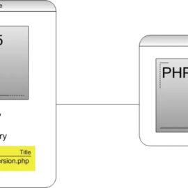 Migrasi Aplikasi PHP 5 ke PHP 7